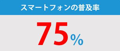 スマートフォンの普及率75%
